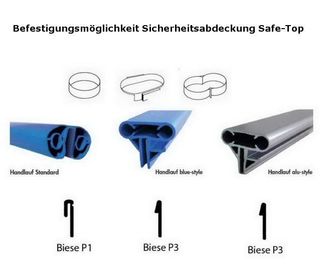 Pool Sicherheits-Abdeckung für Stahlmantelbecken - Swimmingpools