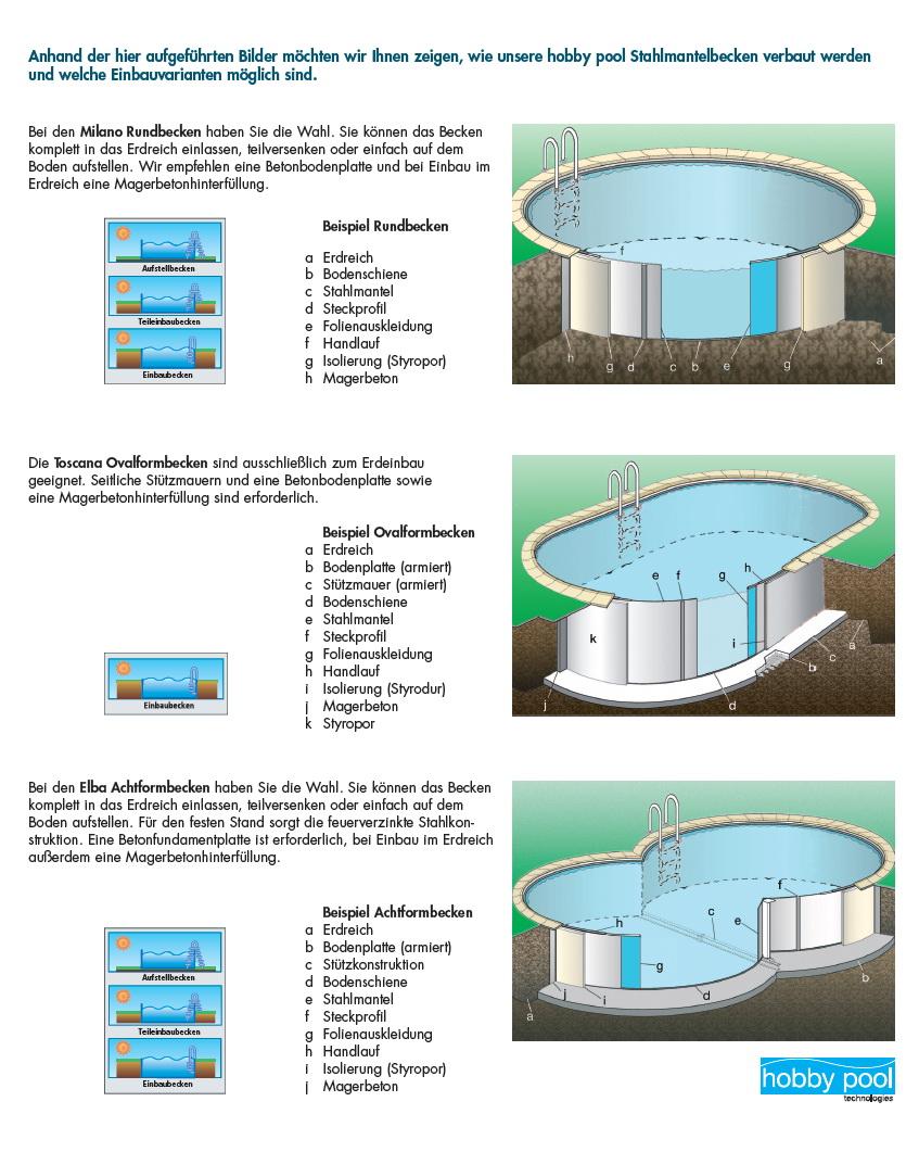 Rund pool als stahlmantel schwimmbecken set mit technik for Stahlwandpool rund aufstellen