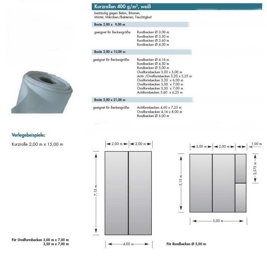 2 00 m breit trendy stegplatten profile sparpaket mendig. Black Bedroom Furniture Sets. Home Design Ideas