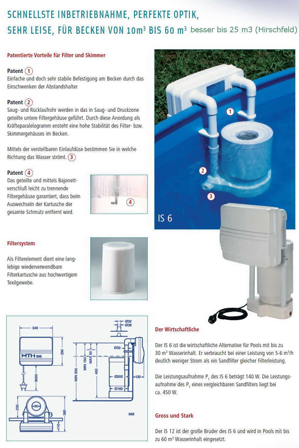 Kartuschen einh nge filteranlage is 6 for Schwimmbad filteranlage
