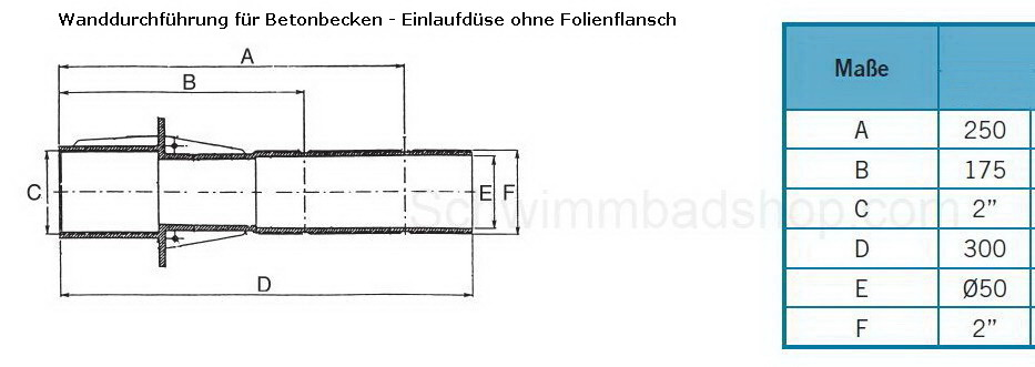 schwimmbad wanddurchf hrung f r folien oder betonbecken. Black Bedroom Furniture Sets. Home Design Ideas