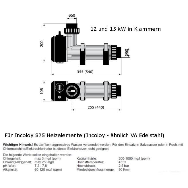 nicht digital Pahlen Elektroheizer aus Kunsttoff//Incoloy 15kW